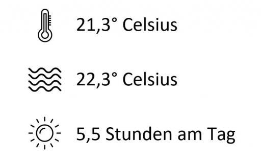 Klima Madeira.JPG